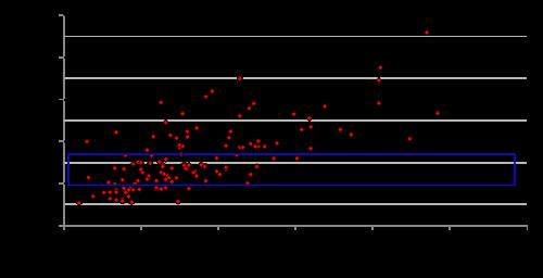 1.17.15 Chart Img