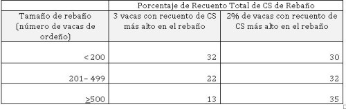 Table1_Recuentos